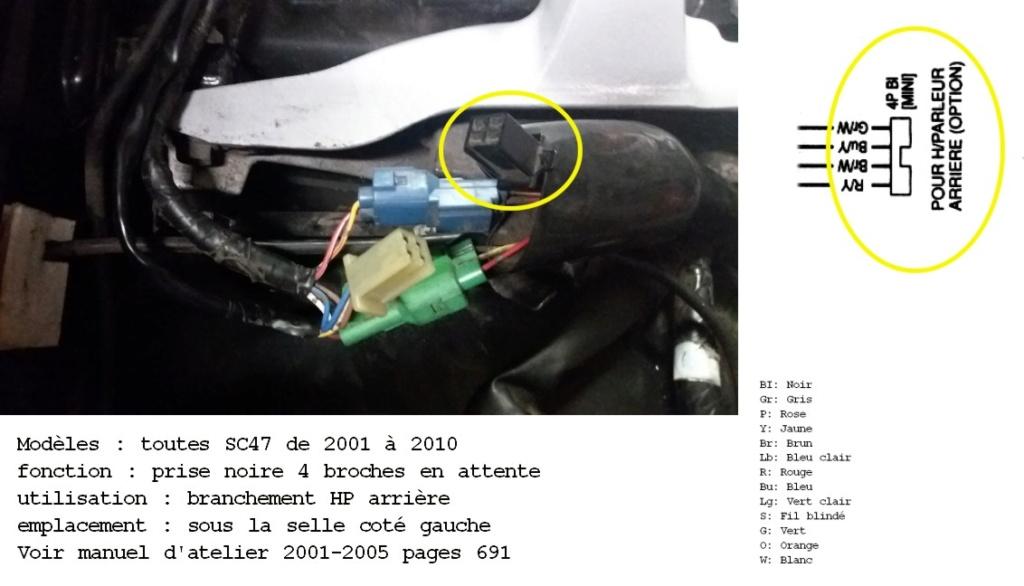 """Emplacement et rôle des différents connecteurs """"dispo"""".... Hp10"""