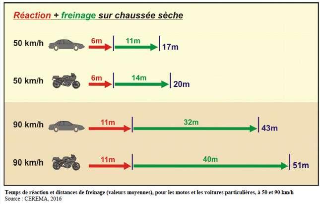 80km/h sur les routes - Page 8 Nouvea19