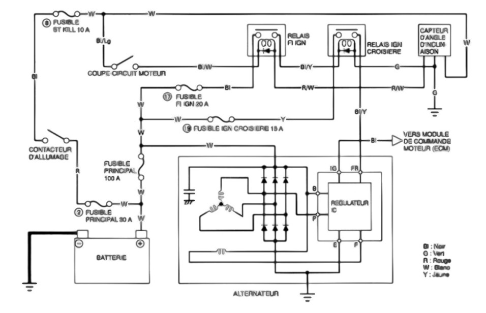 [résolu]Gros soucis électrique 1800 Nouvea28