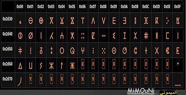 clavier - Telecharger installer et ecrire avec police Tifinagh (Amazigh) Tifina14