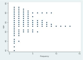 mes variables sont elles normales? Image012