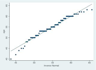 mes variables sont elles normales? Image014