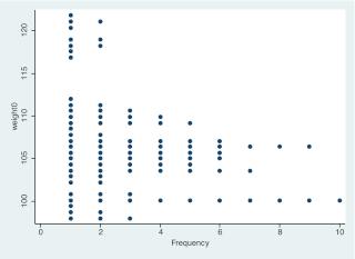 mes variables sont elles normales? Image018