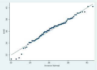 mes variables sont elles normales? Image025