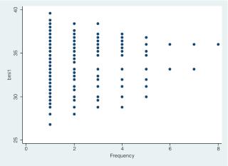 mes variables sont elles normales? Image028