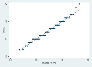 mes variables sont elles normales? Image034
