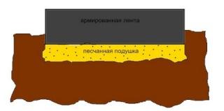 Фундамент Ilenta10