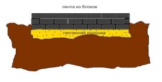 Фундамент Lentai13