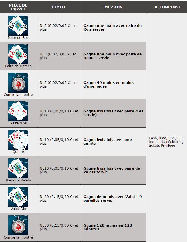 Actualité poker 211