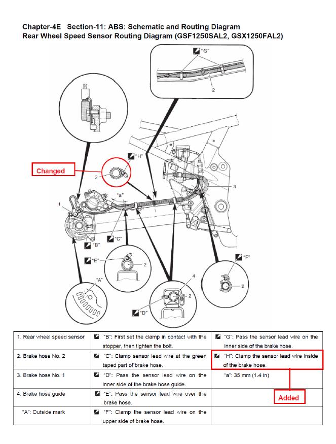 GSX1250 ABS light query Abs_an10