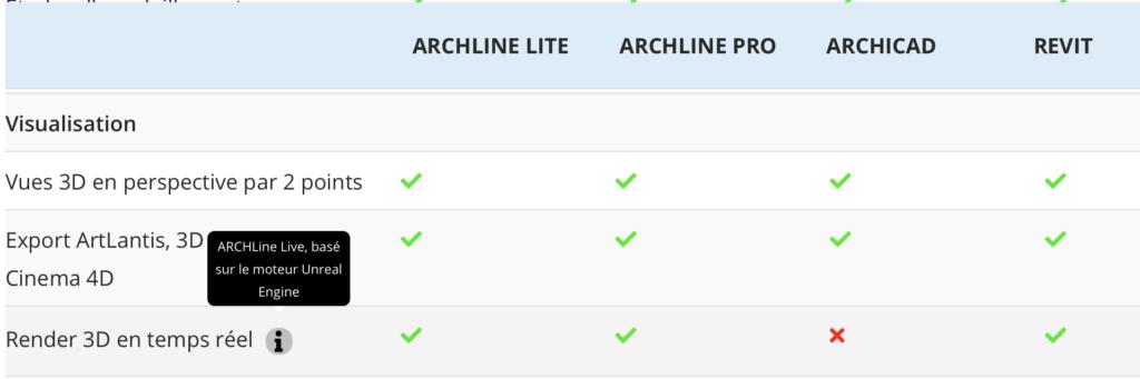 [ AUTRES LOGICIELS ] BIM : ArchlineXP vs ArchiCAD (vs Revit) Captu136
