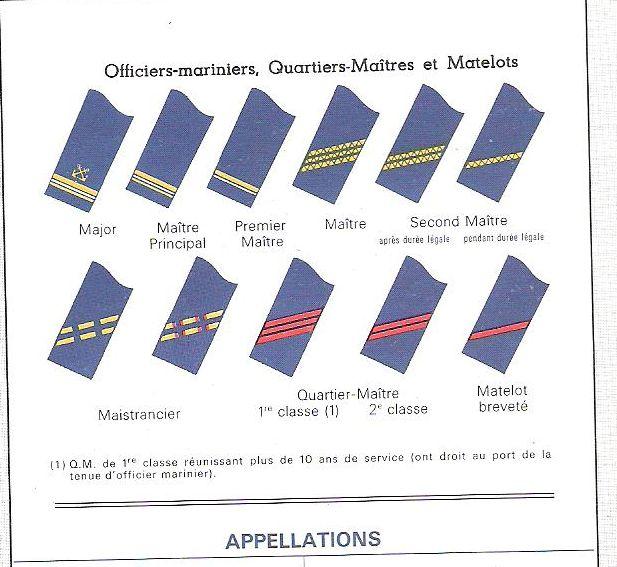 Uniforme et tenues des marins Image11