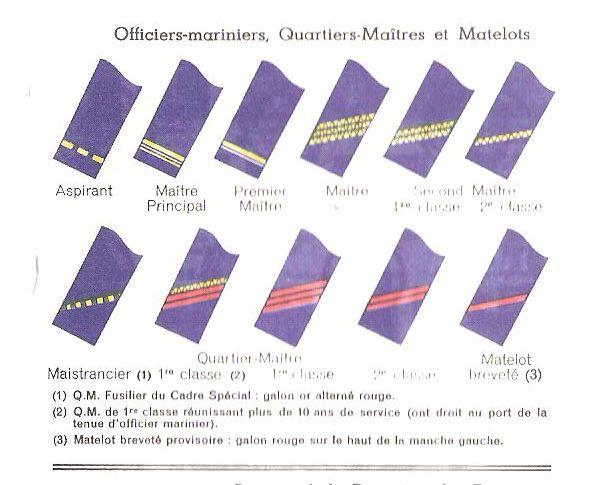 Uniforme et tenues des marins Image_17