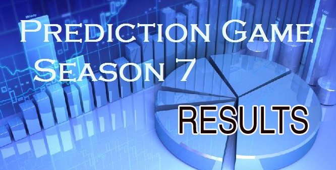 PM´s Prediction Game Season VII | year 2015 - Page 43 Result11