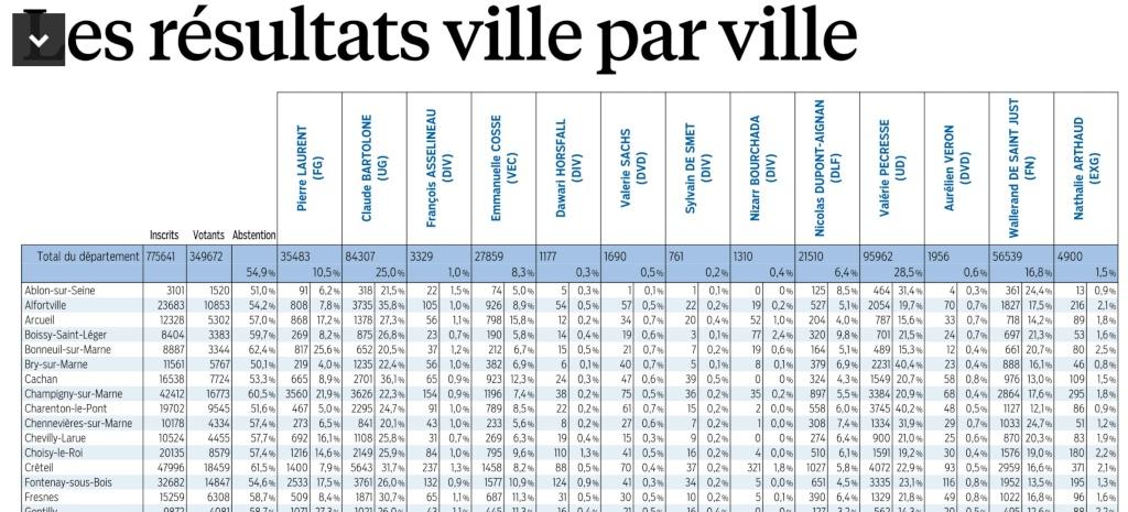 Les Régionales 2015 - Page 2 Fotor_10