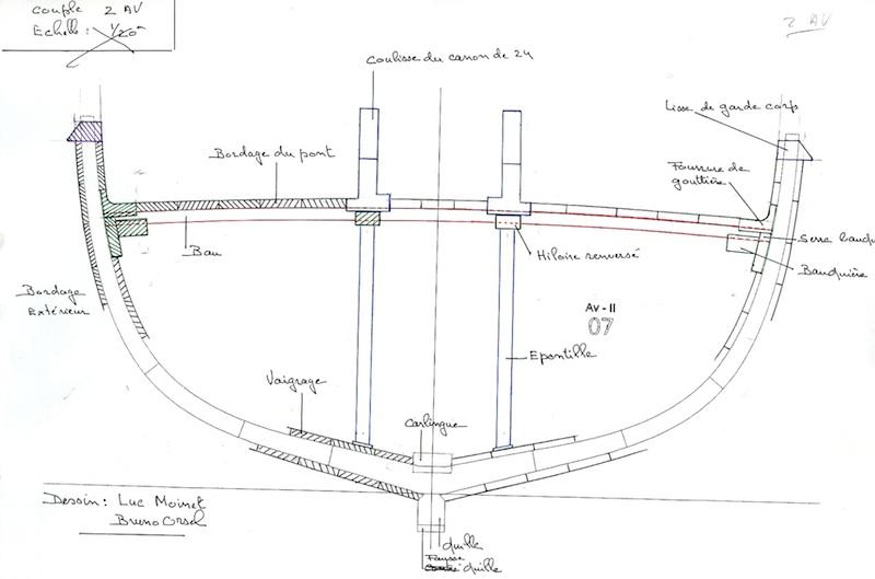 Bateau Canonnier de 2ème espèce - Page 8 Img01310