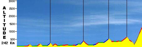 profil des concours La_pen11