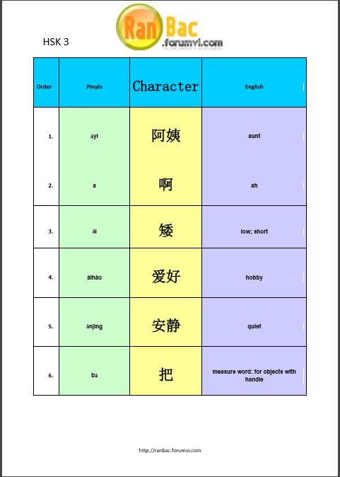 HSK 3 (Nội dung, từ vựng và tài liệu luyện thi) Hsk_3_10