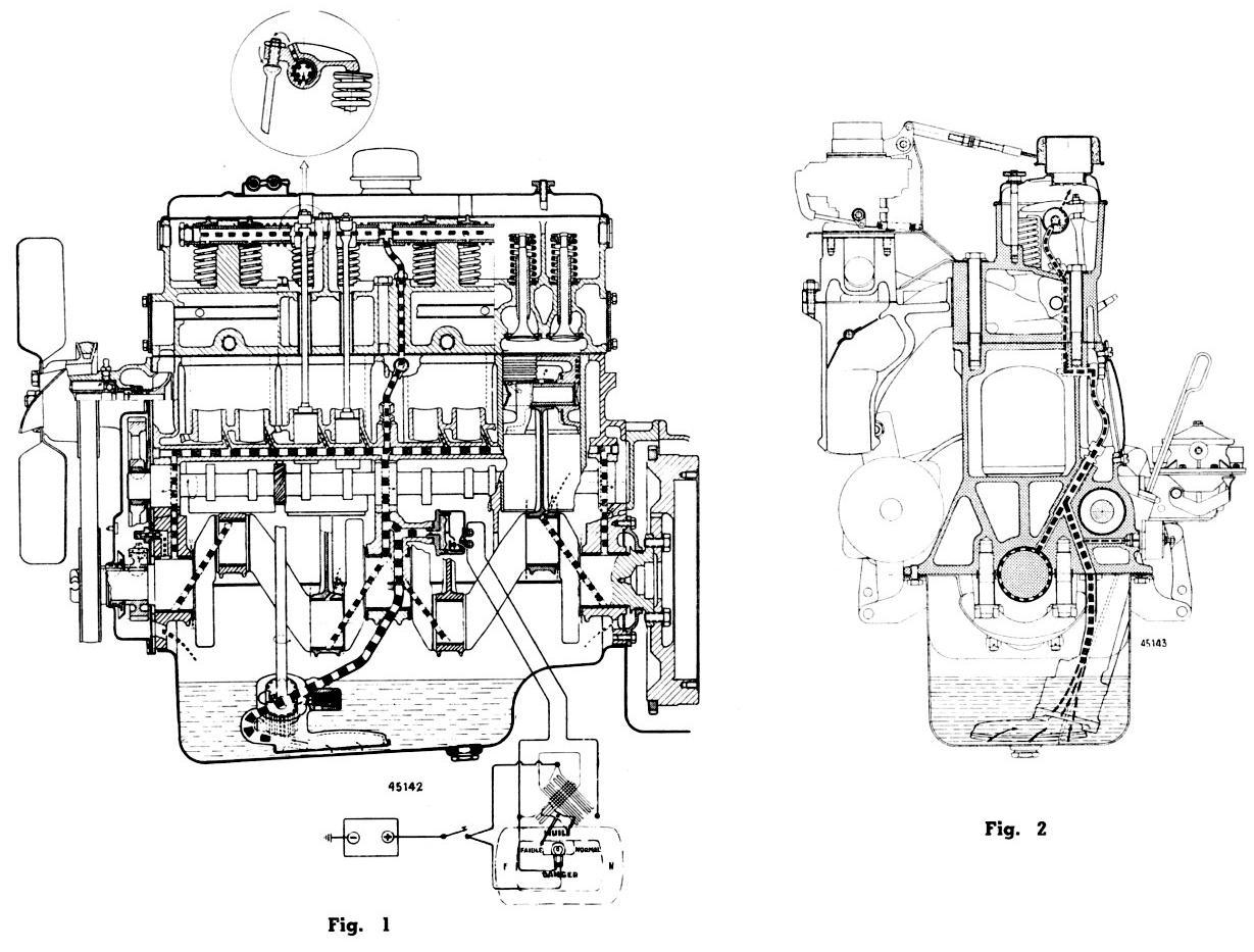 Circuit d'huile moteur Graiss10