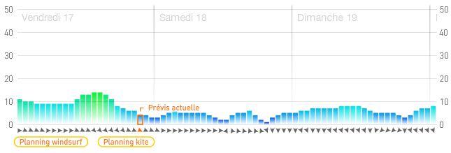 18 ou 19/12/2010 --> Aude Captur18