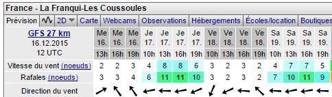 19/12/2015 => Plages Audoises Captur23