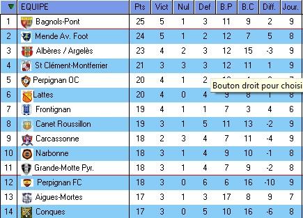 DH LANGUEDOC ROUSSILLON SAISON 2015/2016 - Page 2 Dh10