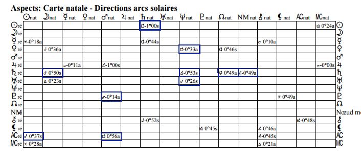 Arcs solaires et transits. - Page 2 Arcsol10