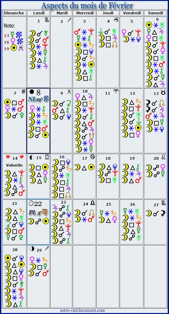 Aspects du mois de Février Calend14