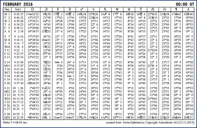 Aspects du mois de Février - Page 5 Epheme12