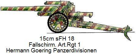 Profil de blindé 15cm_s10