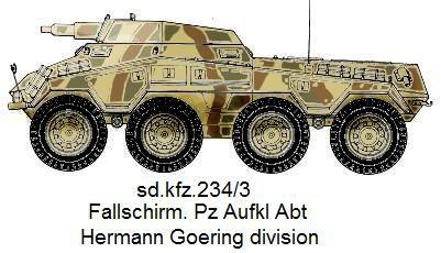 Profil de blindé Sd_kfz13