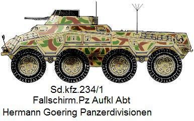 Profil de blindé Sd_kfz14