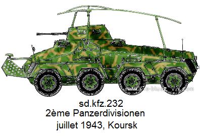 Profil de blindé Sdkfz211