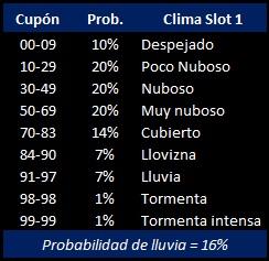 SGPC - 2º Campeonato - Carrera 20 - RWD P30 - Spa Clima_14