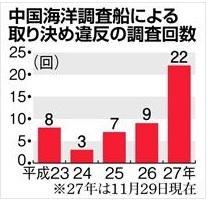[JCG] Garde-Côtes du Japon - Page 2 00010