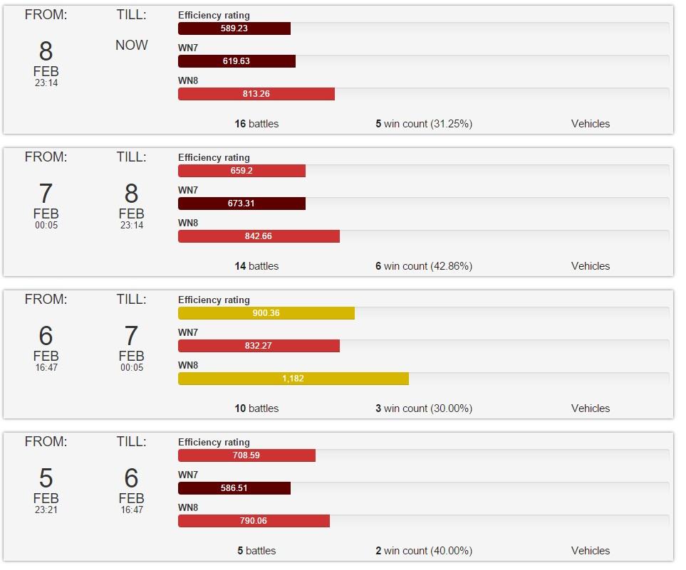 Screenshots et rapports de batailles Serie10
