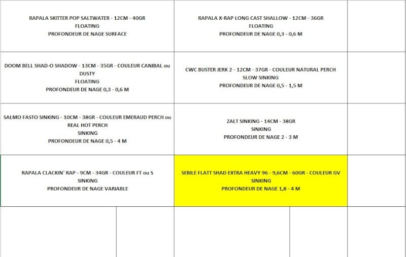 Moulinet casting : les critères de choix - Page 2 Jerk10