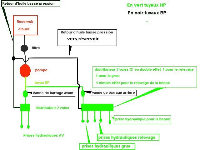 pompe hydraulique unimog 411 - Page 2 Hydrau11