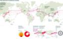 خريطة كابلات الإنترنت تحت الماء 119