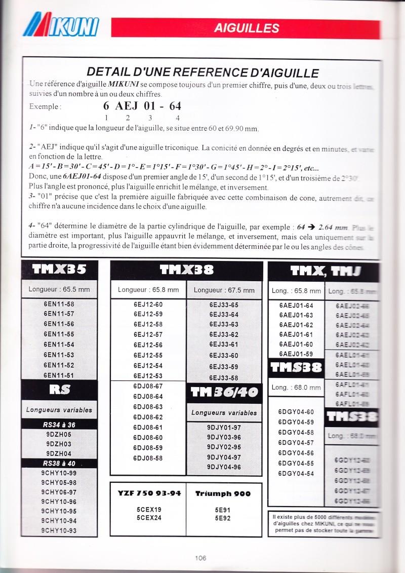Problème carburation Z 1000 R - Page 3 Img_0015