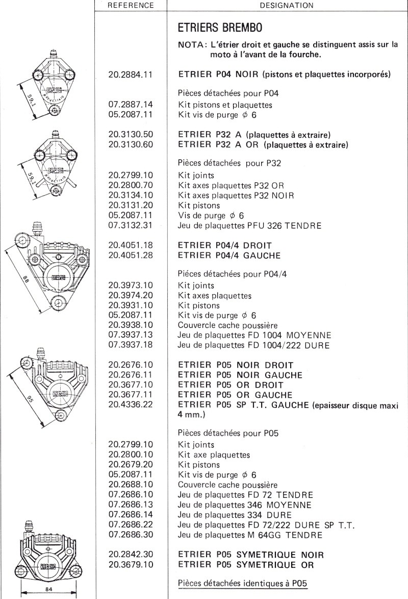 Cotes montage étriers BREMBO Img_0249