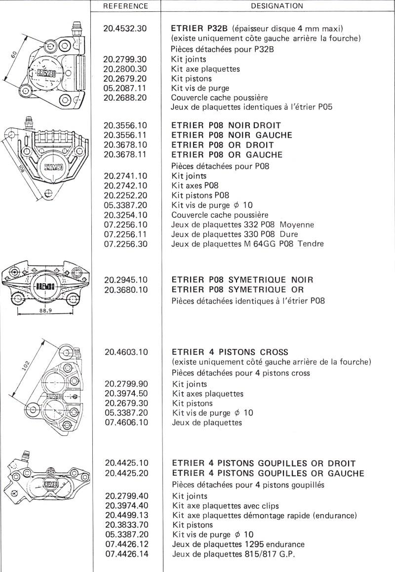 Cotes montage étriers BREMBO Img_0250