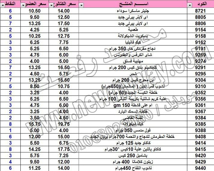 حصريا .. قائمة أسعار وعروض منتجات ماي واي في كتالوج ديسمبر 2015 ~~ بسعر الكتالوج ... بسعر العضو ^_^  13_cop10