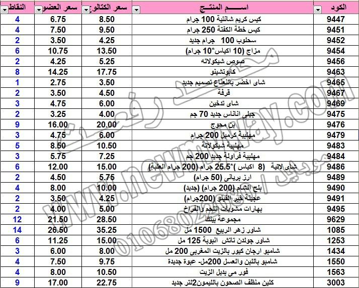 حصريا .. قائمة أسعار وعروض منتجات ماي واي في كتالوج ديسمبر 2015 ~~ بسعر الكتالوج ... بسعر العضو ^_^  14_cop10