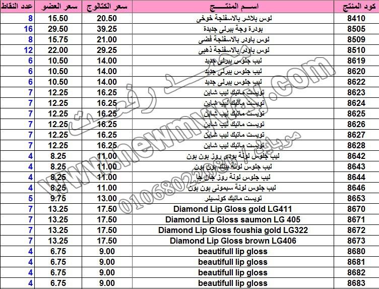 حصريا .. قائمة أسعار المنتجات في كتالوج شهر فبراير 2016  بسعر الكتالوج ... بسعر العضويه ... عدد النقاط 18_cop12