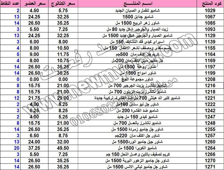 حصريا .. قائمة أسعار المنتجات في كتالوج شهر فبراير 2016  بسعر الكتالوج ... بسعر العضويه ... عدد النقاط 1_copy12