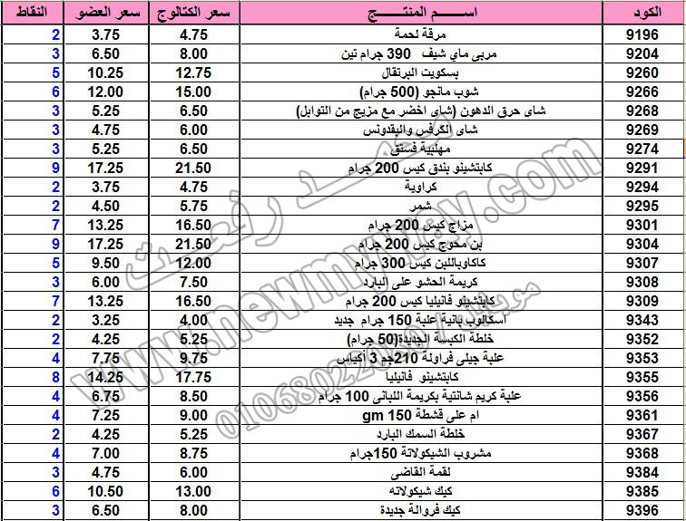 حصريا .. قائمة أسعار وعروض منتجات ماي واي في كتالوج ينايــــر 2016 ~~ بسعر الكتالوج ... بسعر العضو ^_^  20_cop11
