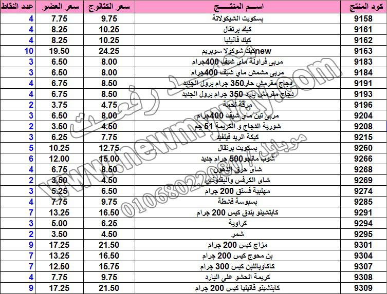 حصريا .. قائمة أسعار المنتجات في كتالوج شهر فبراير 2016  بسعر الكتالوج ... بسعر العضويه ... عدد النقاط 20_cop12