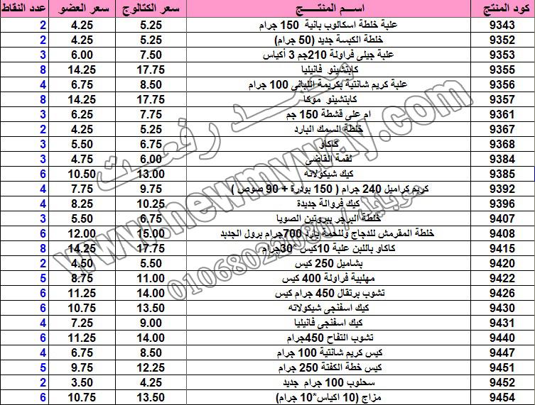 حصريا .. قائمة أسعار المنتجات في كتالوج شهر فبراير 2016  بسعر الكتالوج ... بسعر العضويه ... عدد النقاط 21_cop12
