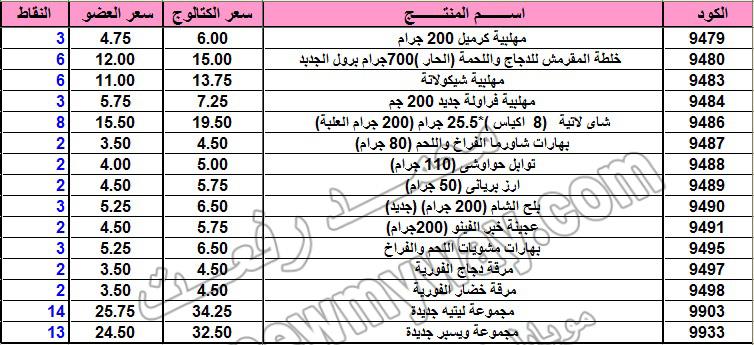 حصريا .. قائمة أسعار وعروض منتجات ماي واي في كتالوج ينايــــر 2016 ~~ بسعر الكتالوج ... بسعر العضو ^_^  22_cop11